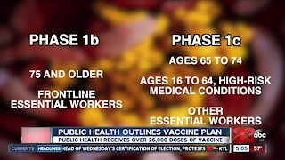 Kern County Public Health breaks down COVID-19 vaccine timeline