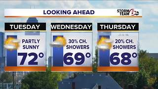 Storms tonight. Cooler temps tomorrow. - Video