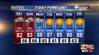 2Works For You Saturday Forecast - Video