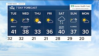 Monday evening is mild with few flurries and sprinkles