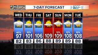 Monsoon storm chances are going back up