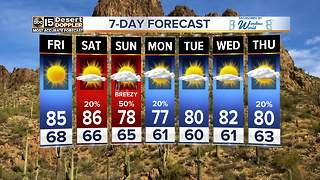 Sunny and warm Friday ahead for the Valley