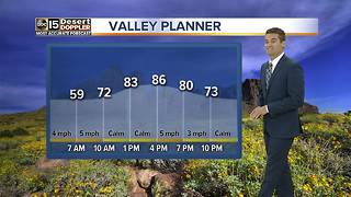 Clouds are expected to increase, with temps warming up across the Valley - Video