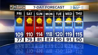 Record breaking heat approaching in the forecast - Video