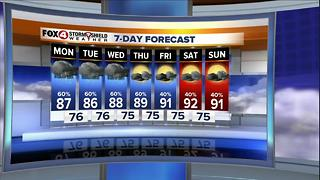 High Rain Chances To Start The Week - Video