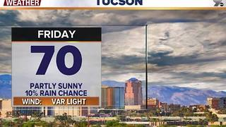 Chief Meteorologist Erin Christiansen's KGUN 9 Forecast Thursday, December 29, 2016