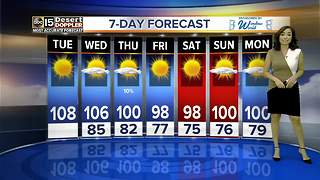 Hot temperatures continue with a high of 108 Tuesday - Video