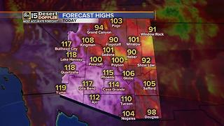 Hot temperatures, moisture possible this week - Video