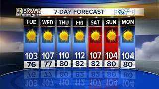 Temperatures return to the triple-digits across the Valley - Video