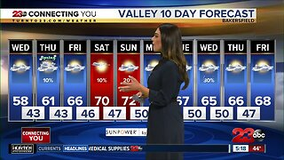 23ABC weather for Wednesday, March 18, 2020