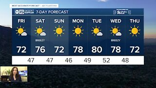 Warmer days are ahead in the Valley