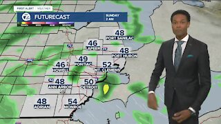 Rain returns for Sunday