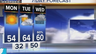 Lelan's Early Morning Forecast: Monday, November 21, 2016