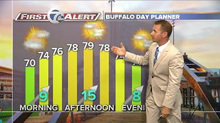 7 First Alert Forecast 07/07/17 - Video