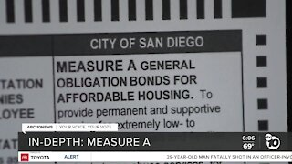 In Depth: Measure A offers solution to homeless crisis