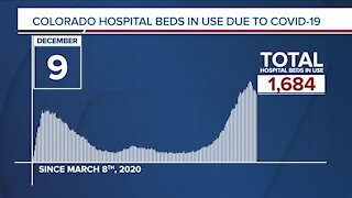 GRAPH: COVID-19 hospital beds in use as of December 9, 2020