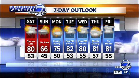 Warm Saturday, with cooler, wetter weather Sunday