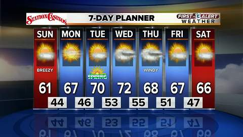 13 First Alert Weather for March 18