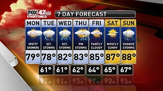 Claire's Forecast 7-29 - Video