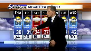 Weekend Weather Changes - Video