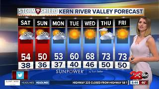 Full 7-day forecasts - Video