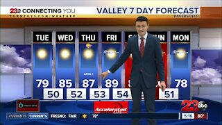 23ABC Evening weather update March 29, 2021