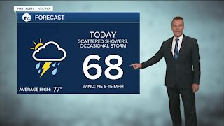 Metro Detroit Forecast: Cool and wet first day of school