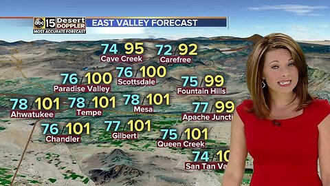 Drying out and heating up across Arizona
