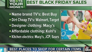 Best places to shop for certain items - Video