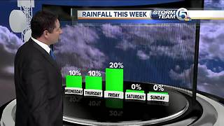 South Florida Wednesday morning forecast (2/28/18) - Video