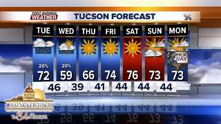 Chief Meteorologist Erin Christiansen's KGUN 9 Forecast Monday, January 8, 2018 - Video