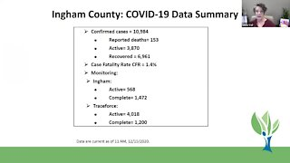 Ingham County Health Department Coronavirus Briefing - 12/14/20