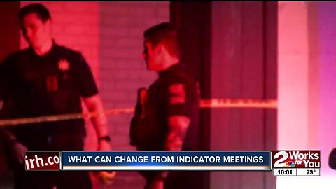 What can change from indicator meetings