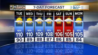 Heat is building up for the Valley this week! - Video