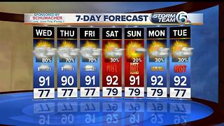 South Florida Wednesday morning forecast (7/19/17) - Video