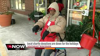 Chartiy donations are down this holiday season - Video