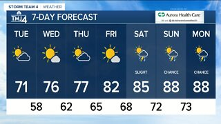 Sunny, cool Tuesday in store