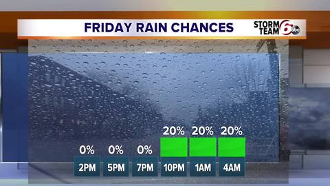 Cooler, but dry weekend