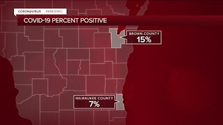 Milwaukee County not driving COVID-19 surge