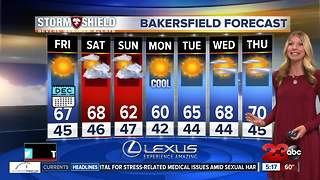 Warming up this week until a storm and clouds head our way on Saturday - Video