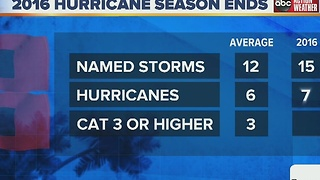 The 2016 Hurricane Season is over - Video