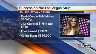 Most successful Las Vegas shows - Video