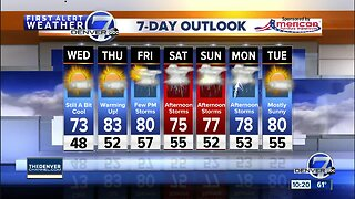 Temperatures staying a little cool for June