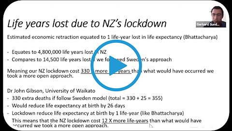 We Lost 330x More Life Years by Locking Down Instead of Just Treating it as a Flu — Dr Sundborn