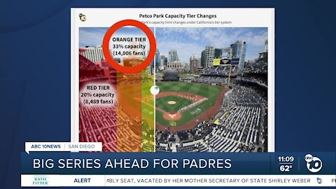 Padres return home as Petco Park expands capacity