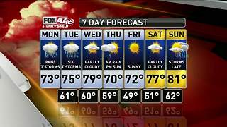 Jim's Forecast 8/27 - Video