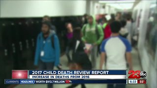 Child deaths in Kern County