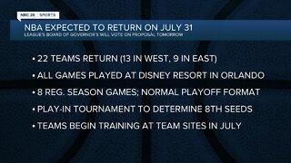 NBA presents players with plan for season restart