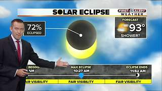 Solar eclipse weather forecast for Las Vegas as of 8/18