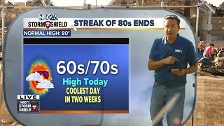 Cameron's Weather Roadshow at Oshkosh Waterfest - Video